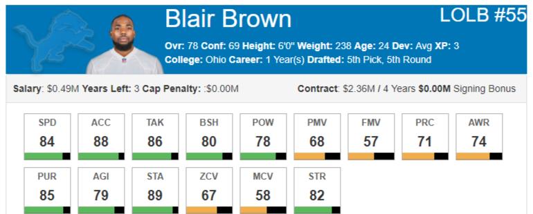 b brown (1)