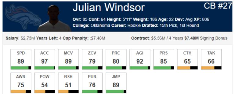 j windsor (1)
