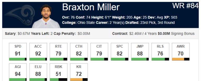 b miller