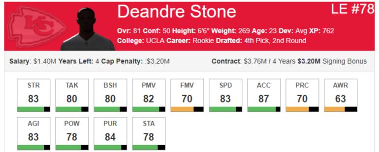 d stone