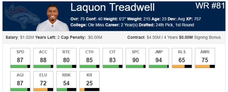 l treadwell